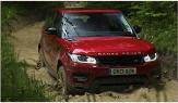 All-New Range Rover Sport